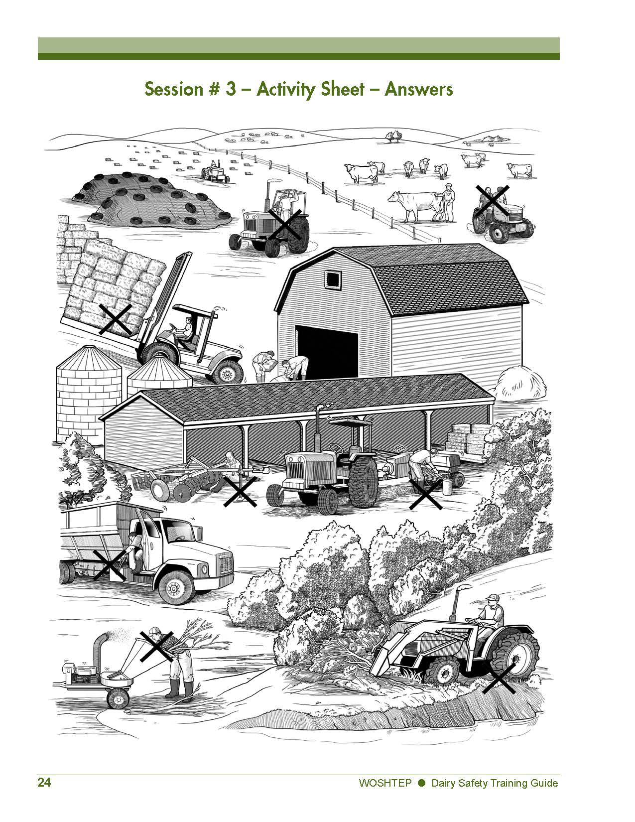 Free Dairy Safety Training Guide In English Or Spanish Western - Map of the us hazards comic